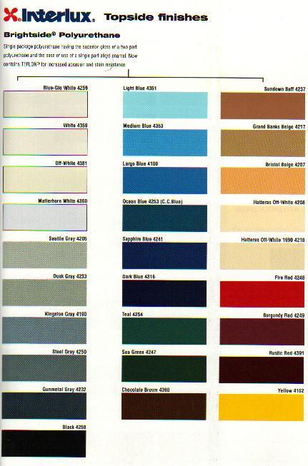 imron color chart